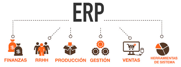 ERP Which is the most suitable for my company?